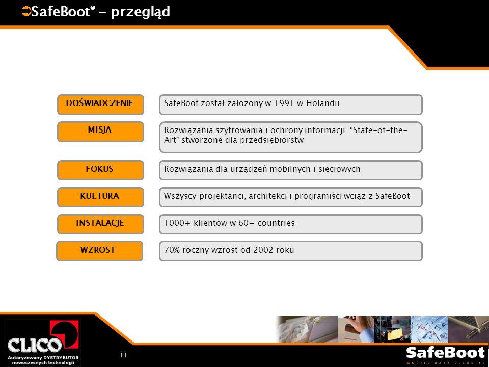 11 SafeBoot ® - przegląd SafeBoot został założony w 1991 w HolandiiRozwiązania szyfrowania i ochrony informacji State-of-the- Art stworzone dla przedsiębiorstw Rozwiązania dla urządzeń mobilnych i sieciowychWszyscy projektanci, architekci i programiści wciąż z SafeBoot1000+ klientów w 60+ countries DOŚWIADCZENIE MISJA FOKUS KULTURA INSTALACJE WZROST 70% roczny wzrost od 2002 roku