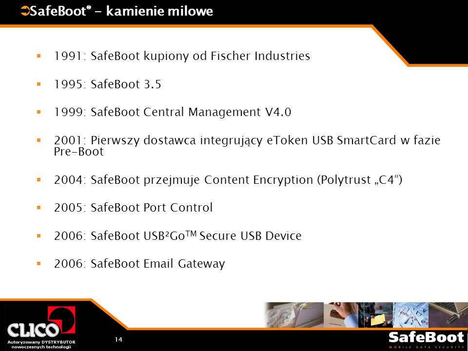 14 SafeBoot ® - kamienie milowe 1991: SafeBoot kupiony od Fischer Industries 1995: SafeBoot 3.5 1999: SafeBoot Central Management V4.0 2001: Pierwszy