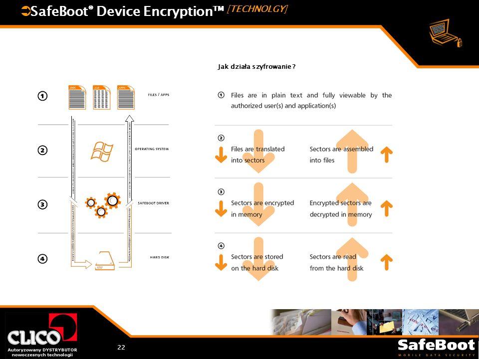 22 SafeBoot ® Device Encryption [TECHNOLGY] Jak działa szyfrowanie