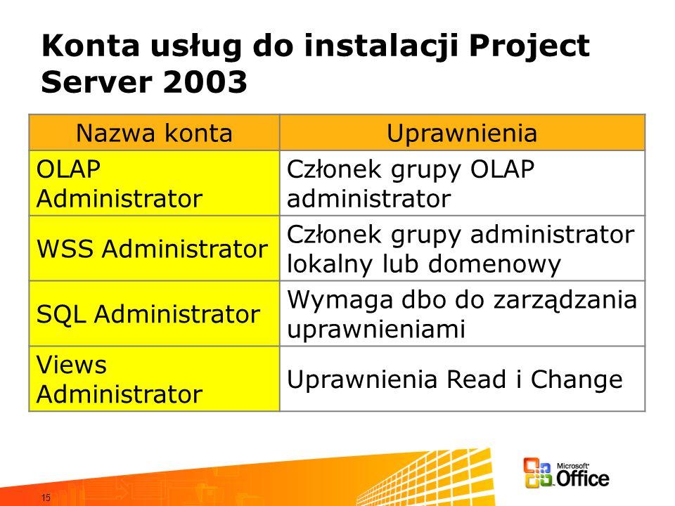 15 Konta usług do instalacji Project Server 2003 Nazwa kontaUprawnienia OLAP Administrator Członek grupy OLAP administrator WSS Administrator Członek