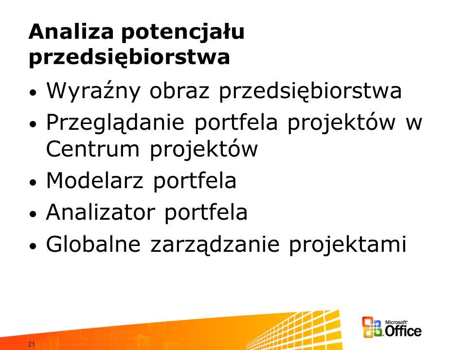 21 Analiza potencjału przedsiębiorstwa Wyraźny obraz przedsiębiorstwa Przeglądanie portfela projektów w Centrum projektów Modelarz portfela Analizator
