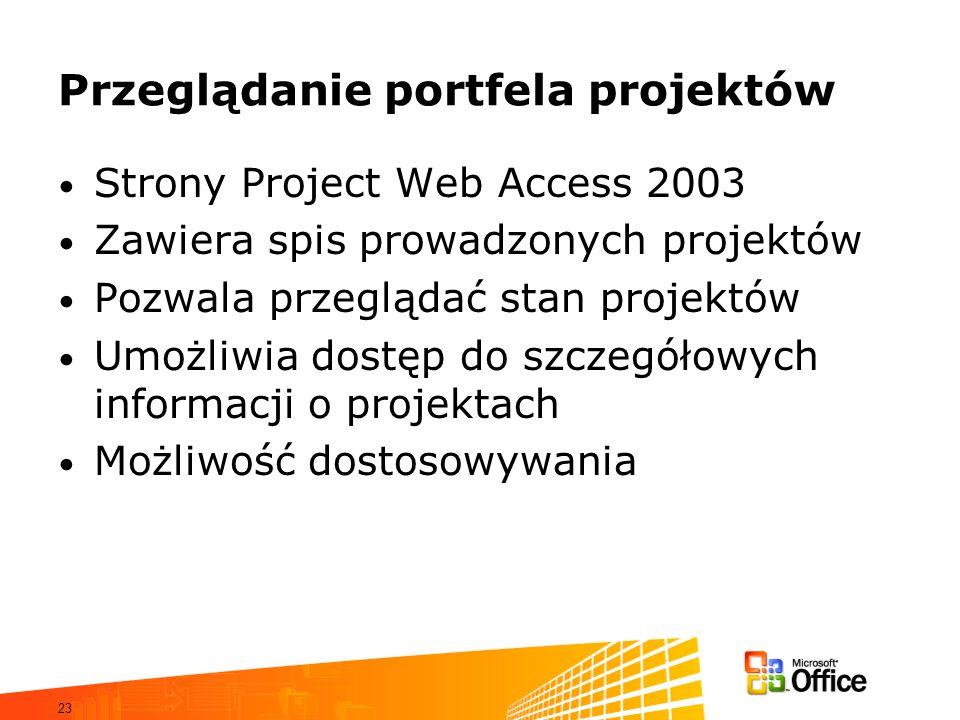 23 Przeglądanie portfela projektów Strony Project Web Access 2003 Zawiera spis prowadzonych projektów Pozwala przeglądać stan projektów Umożliwia dost