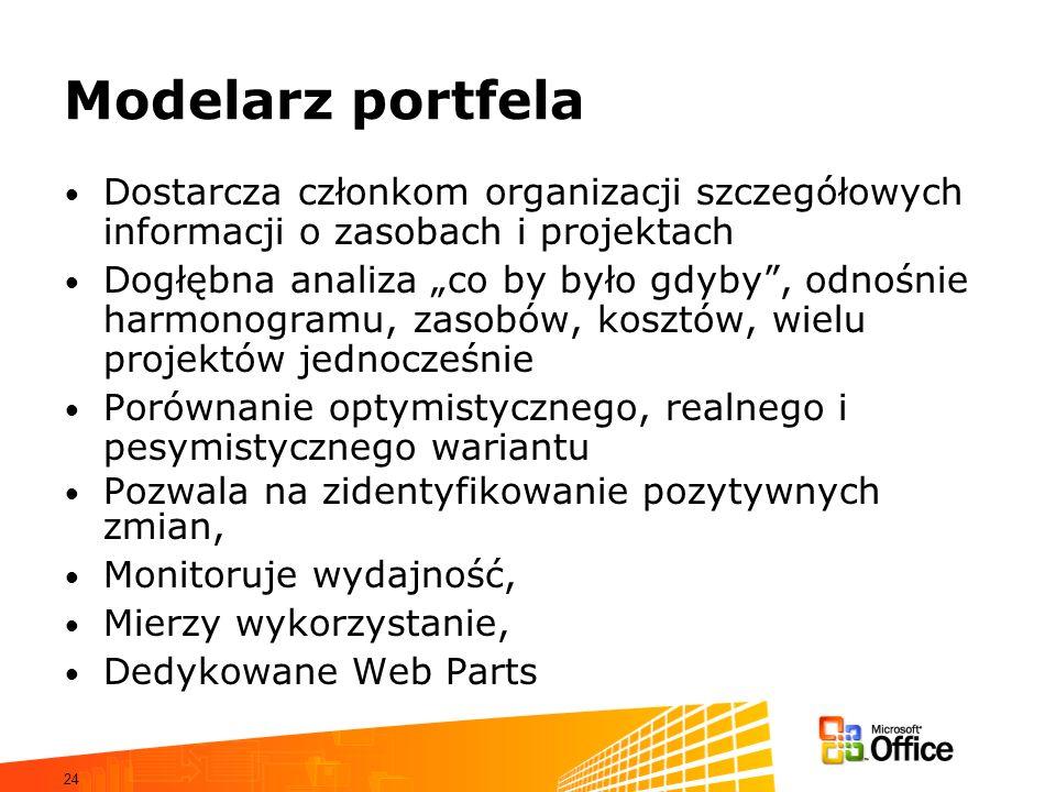 24 Modelarz portfela Dostarcza członkom organizacji szczegółowych informacji o zasobach i projektach Dogłębna analiza co by było gdyby, odnośnie harmo