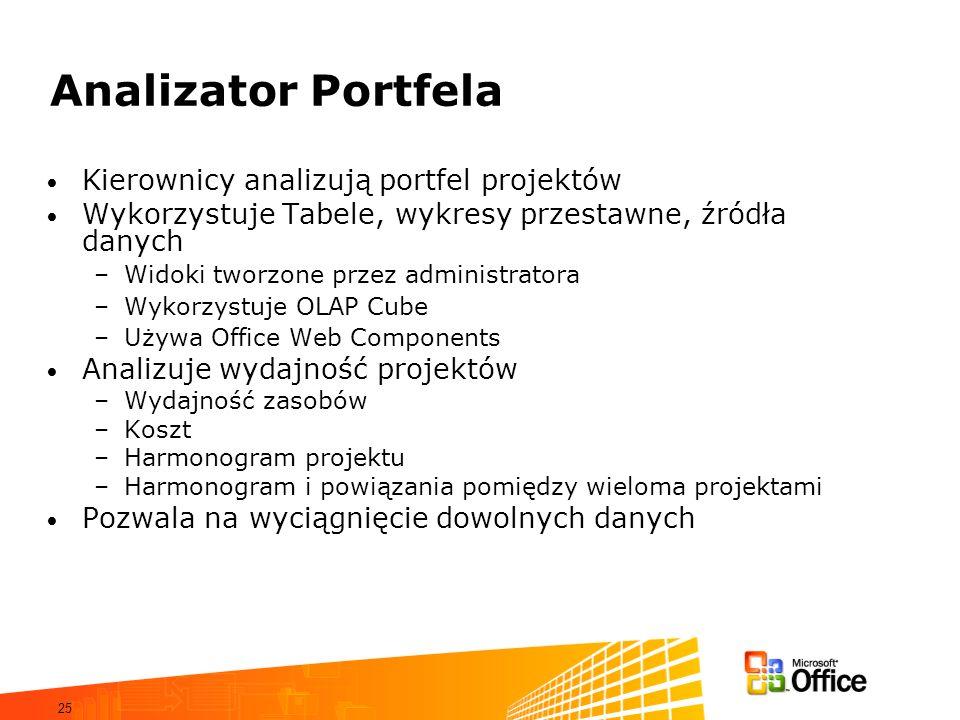 25 Analizator Portfela Kierownicy analizują portfel projektów Wykorzystuje Tabele, wykresy przestawne, źródła danych –Widoki tworzone przez administra