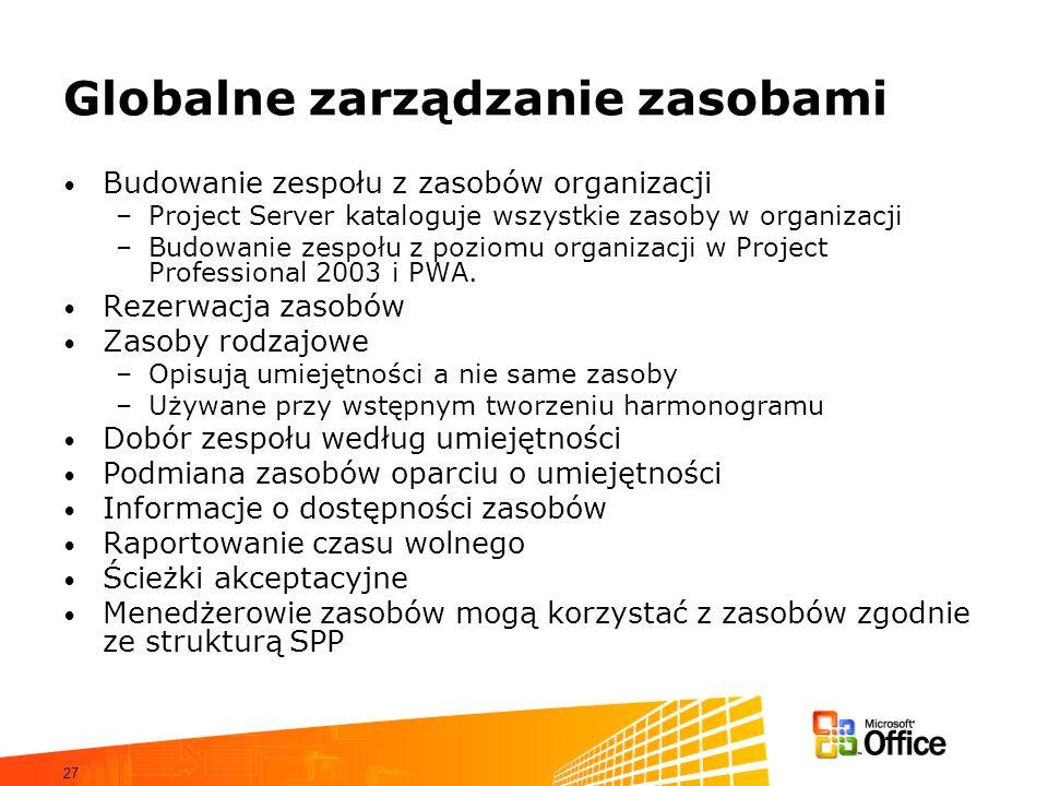 27 Globalne zarządzanie zasobami Budowanie zespołu z zasobów organizacji –Project Server kataloguje wszystkie zasoby w organizacji –Budowanie zespołu