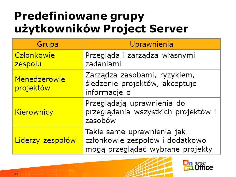 33 Predefiniowane grupy użytkowników Project Server GrupaUprawnienia Członkowie zespołu Przegląda i zarządza własnymi zadaniami Menedżerowie projektów