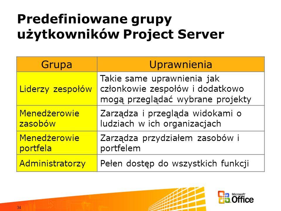 34 Predefiniowane grupy użytkowników Project Server GrupaUprawnienia Liderzy zespołów Takie same uprawnienia jak członkowie zespołów i dodatkowo mogą