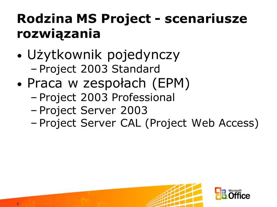 4 Rodzina MS Project - scenariusze rozwiązania Użytkownik pojedynczy –Project 2003 Standard Praca w zespołach (EPM) –Project 2003 Professional –Projec