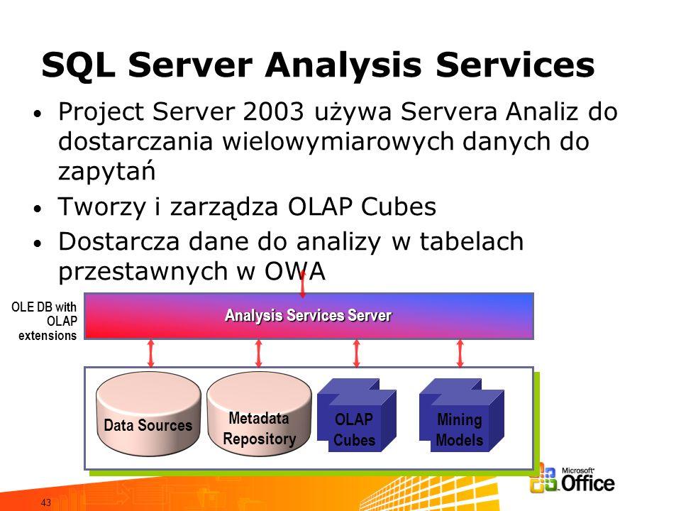 43 SQL Server Analysis Services Project Server 2003 używa Servera Analiz do dostarczania wielowymiarowych danych do zapytań Tworzy i zarządza OLAP Cub