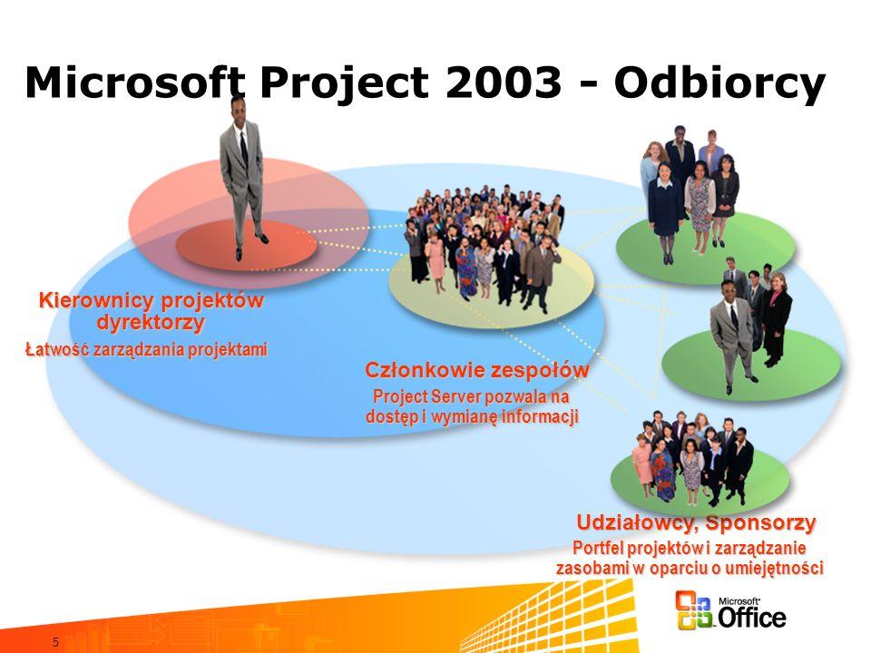 5 Microsoft Project 2003 - Odbiorcy Członkowie zespołów Project Server pozwala na dostęp i wymianę informacji Portfel projektów i zarządzanie zasobami