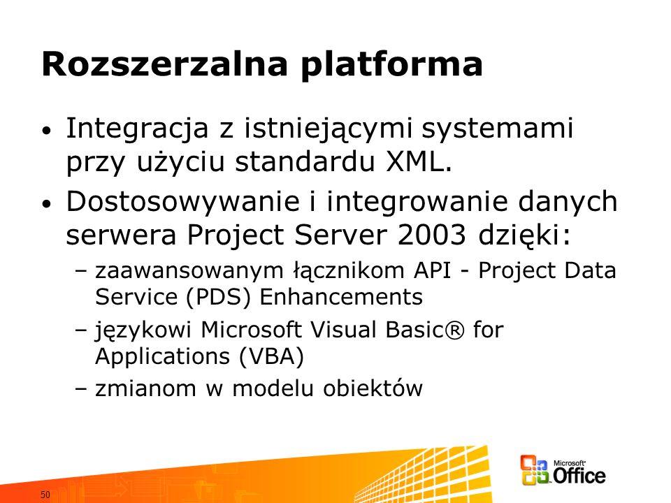 50 Rozszerzalna platforma Integracja z istniejącymi systemami przy użyciu standardu XML. Dostosowywanie i integrowanie danych serwera Project Server 2
