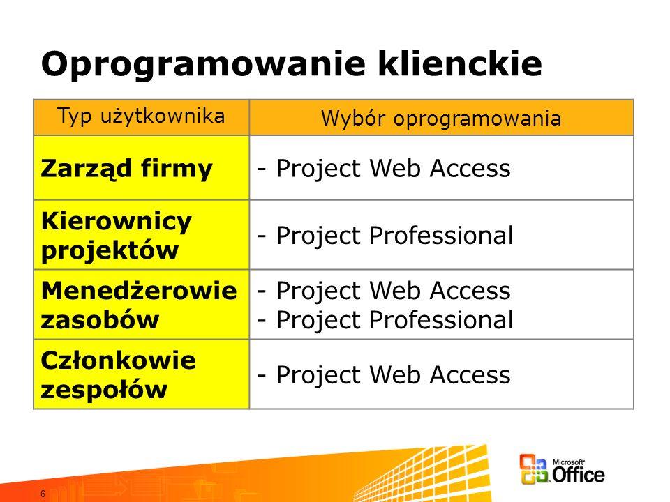 6 Oprogramowanie klienckie Typ użytkownika Wybór oprogramowania Zarząd firmy- Project Web Access Kierownicy projektów - Project Professional Menedżero
