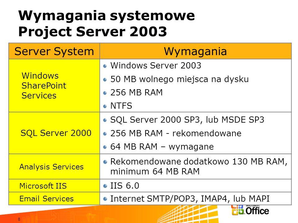 9 Wymagania systemowe Project Server 2003 CechaWymagania System operacyjny Windows Server 2003 lub Microsoft Windows 2000 Server z SP3 lub późniejszy RAM Minimum 128 MB RAM Rekomendowane 512 MB RAM