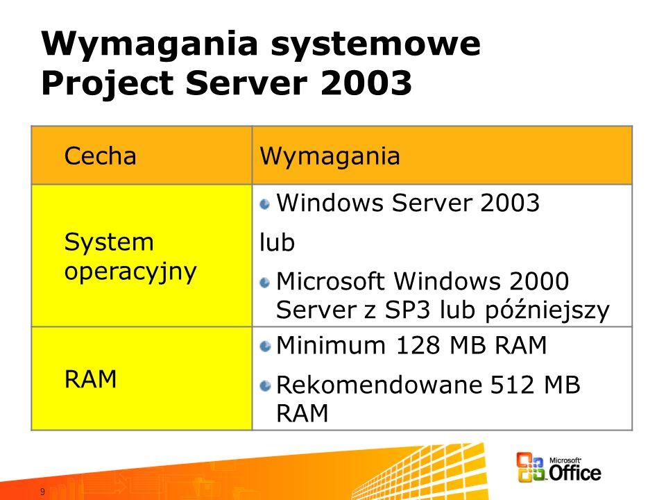 9 Wymagania systemowe Project Server 2003 CechaWymagania System operacyjny Windows Server 2003 lub Microsoft Windows 2000 Server z SP3 lub późniejszy