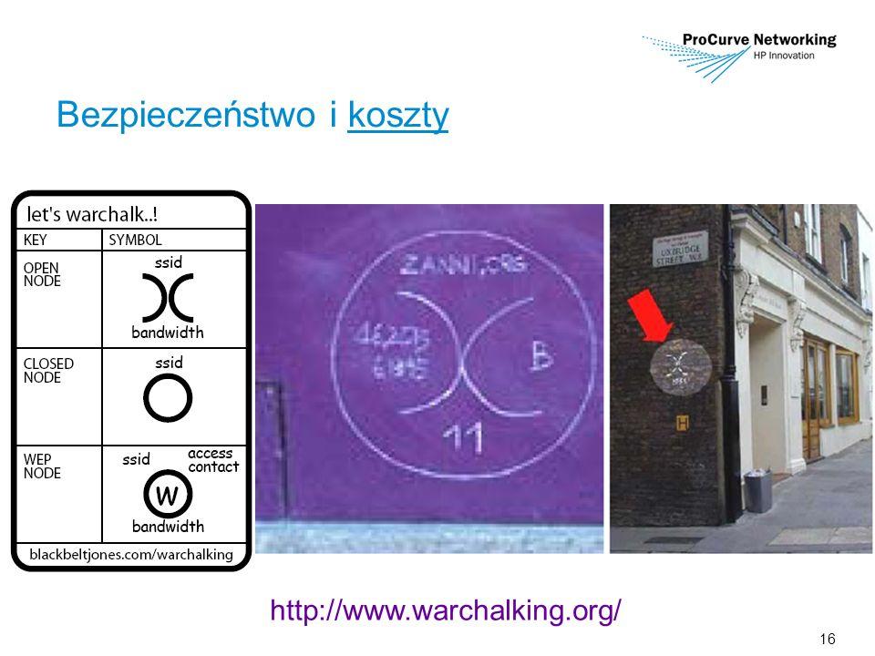 16 http://www.warchalking.org/ Bezpieczeństwo i koszty