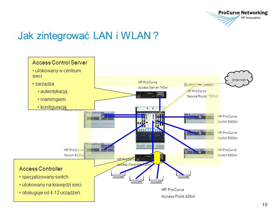 19 Jak zintegrować LAN i WLAN ? HP ProCurve Secure Router 7000dl HP ProCurve Switch 5300xl HP ProCurve Switch 5300xl HP ProCurve Switch 5300xl Interne