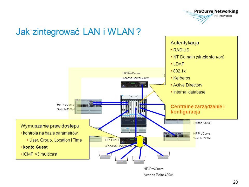 20 Jak zintegrować LAN i WLAN ? HP ProCurve Secure Router 7000dl HP ProCurve Switch 5300xl HP ProCurve Switch 5300xl HP ProCurve Switch 5300xl Interne