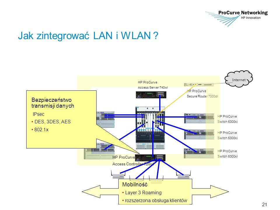 21 Jak zintegrować LAN i WLAN ? HP ProCurve Secure Router 7000dl HP ProCurve Switch 5300xl HP ProCurve Switch 5300xl HP ProCurve Switch 5300xl Interne