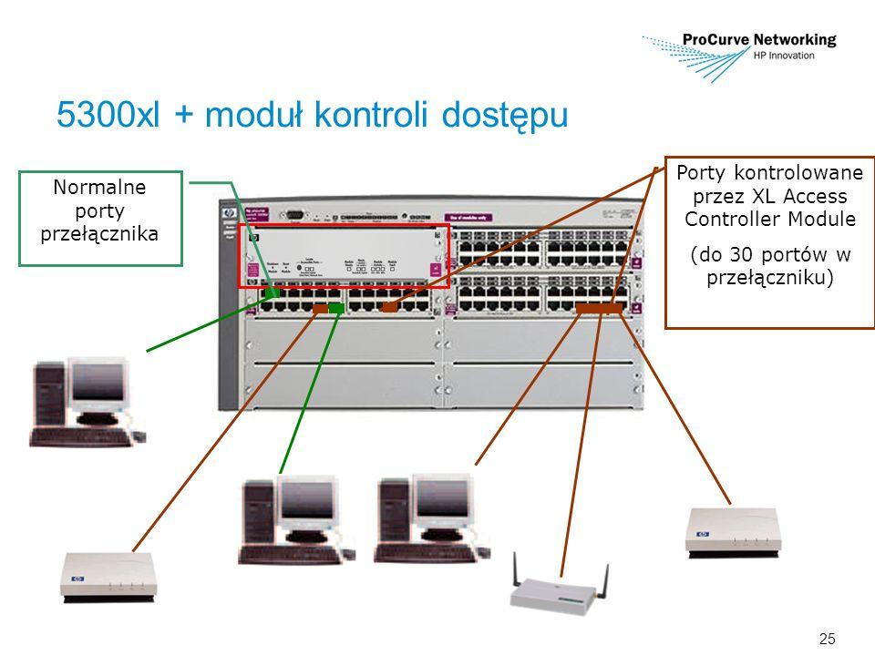 25 5300xl + moduł kontroli dostępu Porty kontrolowane przez XL Access Controller Module (do 30 portów w przełączniku) Normalne porty przełącznika