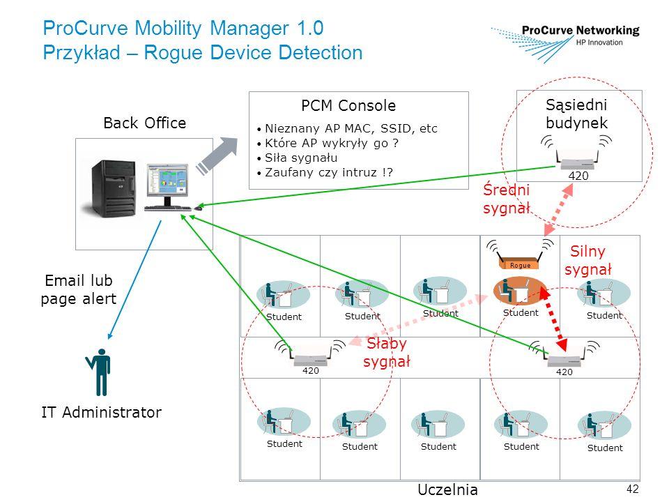 42 ProCurve Mobility Manager 1.0 Przykład – Rogue Device Detection Student Rogue Średni sygnał Back Office Nieznany AP MAC, SSID, etc Które AP wykryły go .