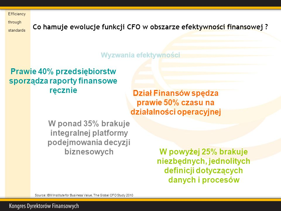 Co hamuje ewolucje funkcji CFO w obszarze efektywności finansowej ? Source: IBM Institute for Business Value, The Global CFO Study 2010 Wyzwania efekt