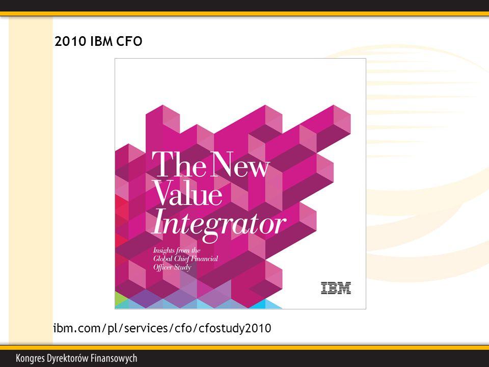 2003 The 2010 IBM CFO Study jest już czwartą edycją od 2003 CFO Studies Introduction 201020052008
