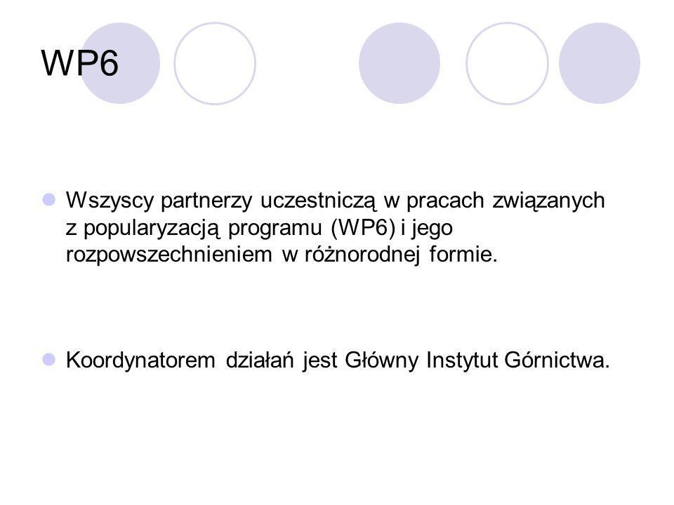 WP6 Wszyscy partnerzy uczestniczą w pracach związanych z popularyzacją programu (WP6) i jego rozpowszechnieniem w różnorodnej formie. Koordynatorem dz