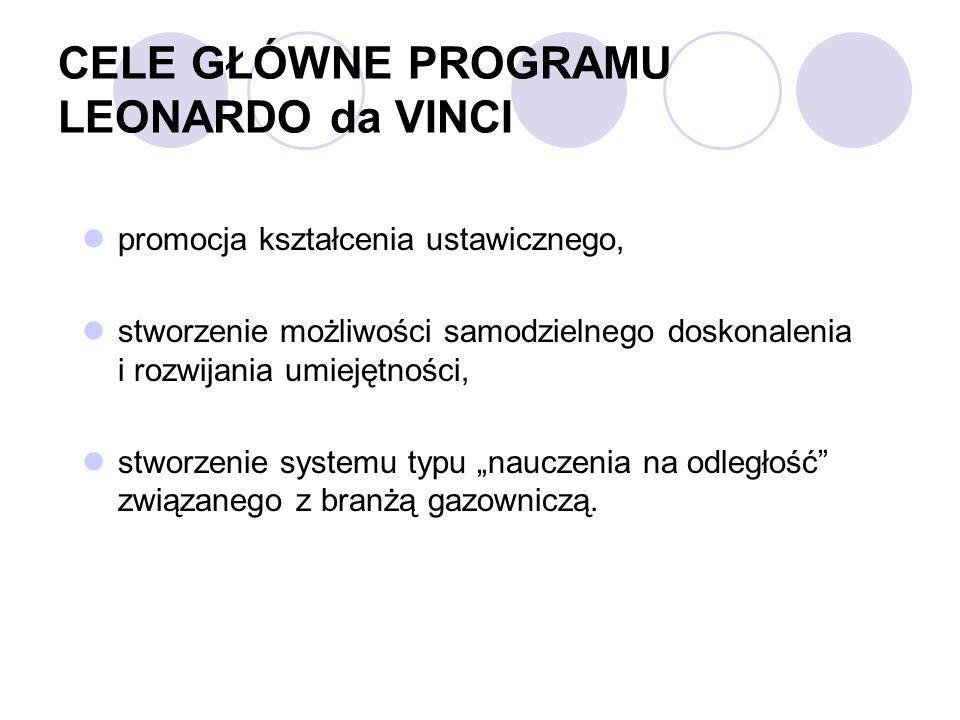 CELE GŁÓWNE PROGRAMU LEONARDO da VINCI promocja kształcenia ustawicznego, stworzenie możliwości samodzielnego doskonalenia i rozwijania umiejętności,
