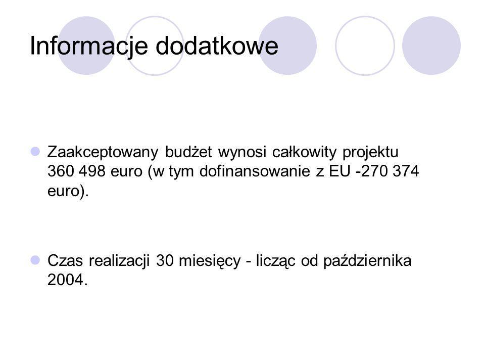 Informacje dodatkowe Zaakceptowany budżet wynosi całkowity projektu 360 498 euro (w tym dofinansowanie z EU -270 374 euro). Czas realizacji 30 miesięc