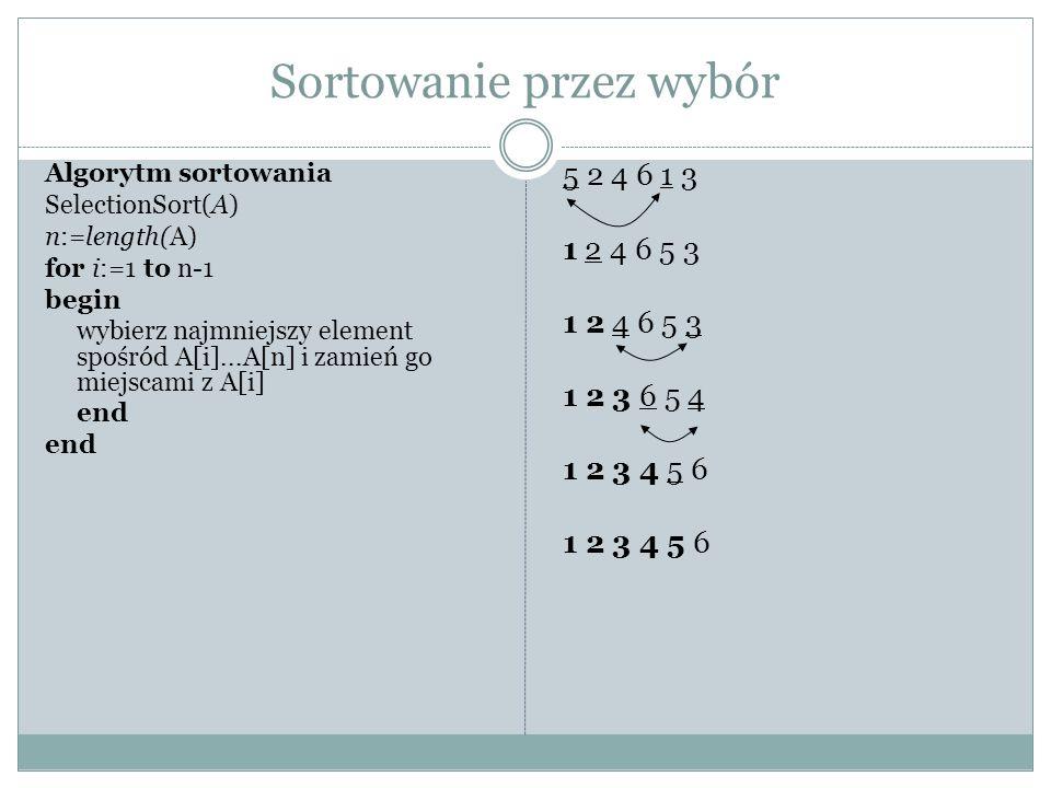 Sortowanie przez wybór Algorytm sortowania SelectionSort(A) n:=length(A) for i:=1 to n-1 begin wybierz najmniejszy element spośród A[i]...A[n] i zamień go miejscami z A[i] end 5 2 4 6 1 3 1 2 4 6 5 3 1 2 3 6 5 4 1 2 3 4 5 6