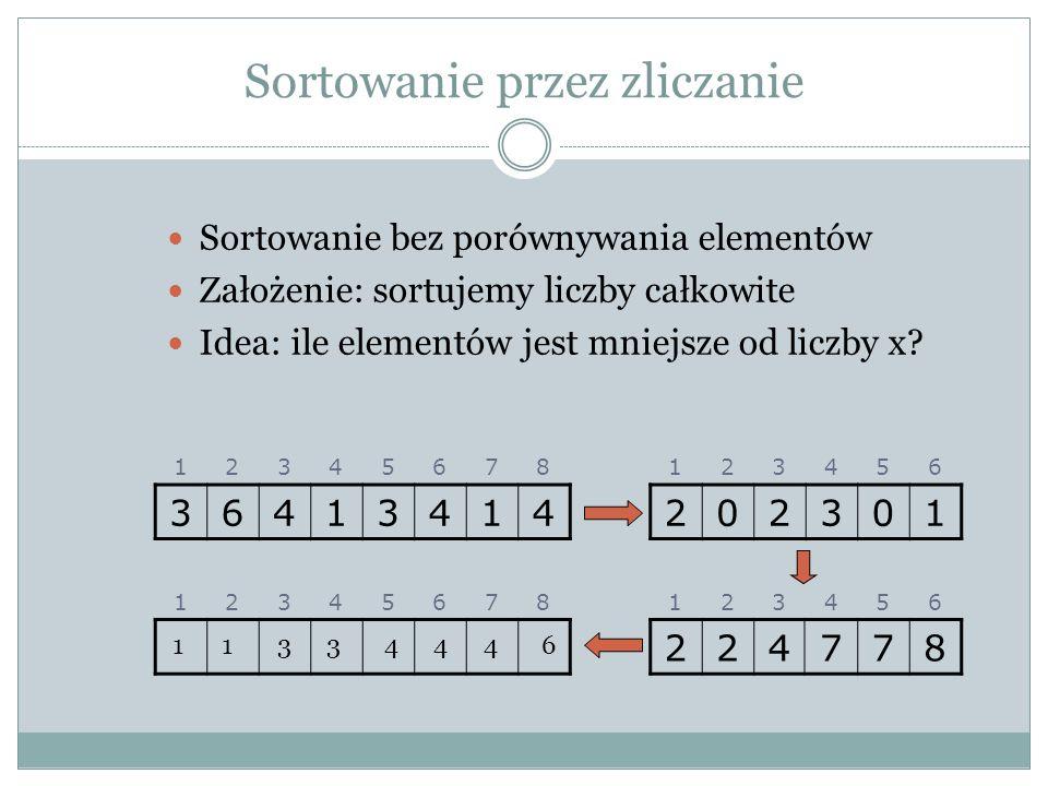 Sortowanie przez zliczanie Sortowanie bez porównywania elementów Założenie: sortujemy liczby całkowite Idea: ile elementów jest mniejsze od liczby x.