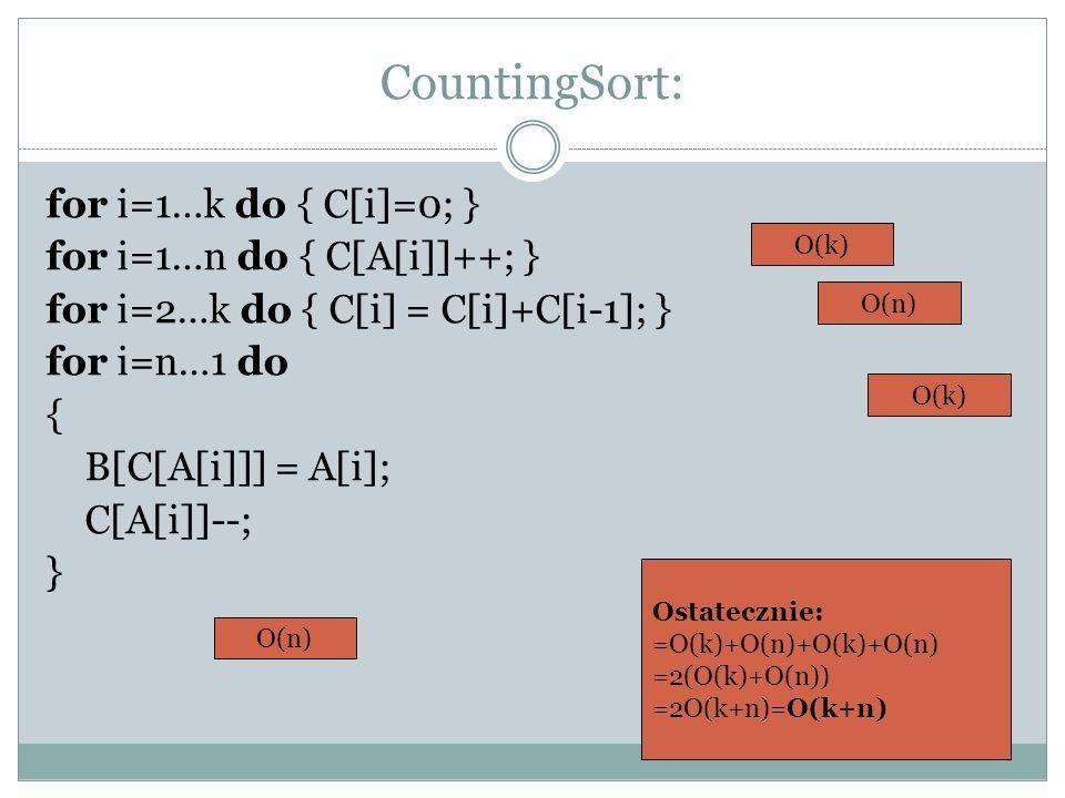 CountingSort: for i=1…k do { C[i]=0; } for i=1…n do { C[A[i]]++; } for i=2…k do { C[i] = C[i]+C[i-1]; } for i=n…1 do { B[C[A[i]]] = A[i]; C[A[i]]--; } O(k) O(n) O(k) O(n) Ostatecznie: =O(k)+O(n)+O(k)+O(n) =2(O(k)+O(n)) =2O(k+n)=O(k+n)