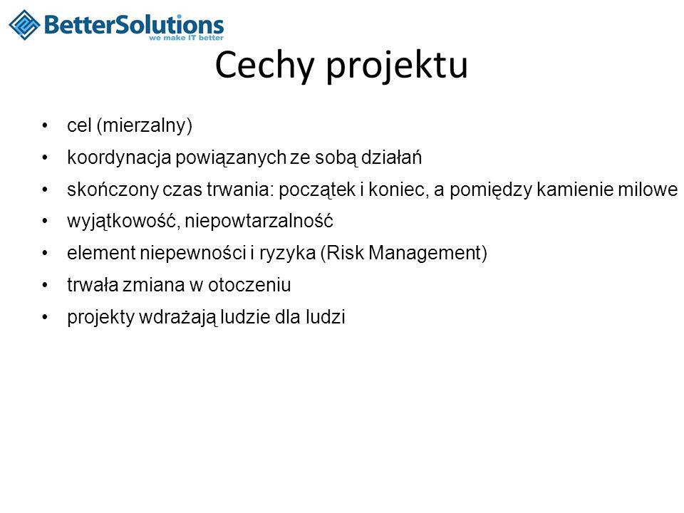 Dziękuję za uwagę! Marcin Szcześniak + 48 509 917 851 marcin@bettersolutions.pl
