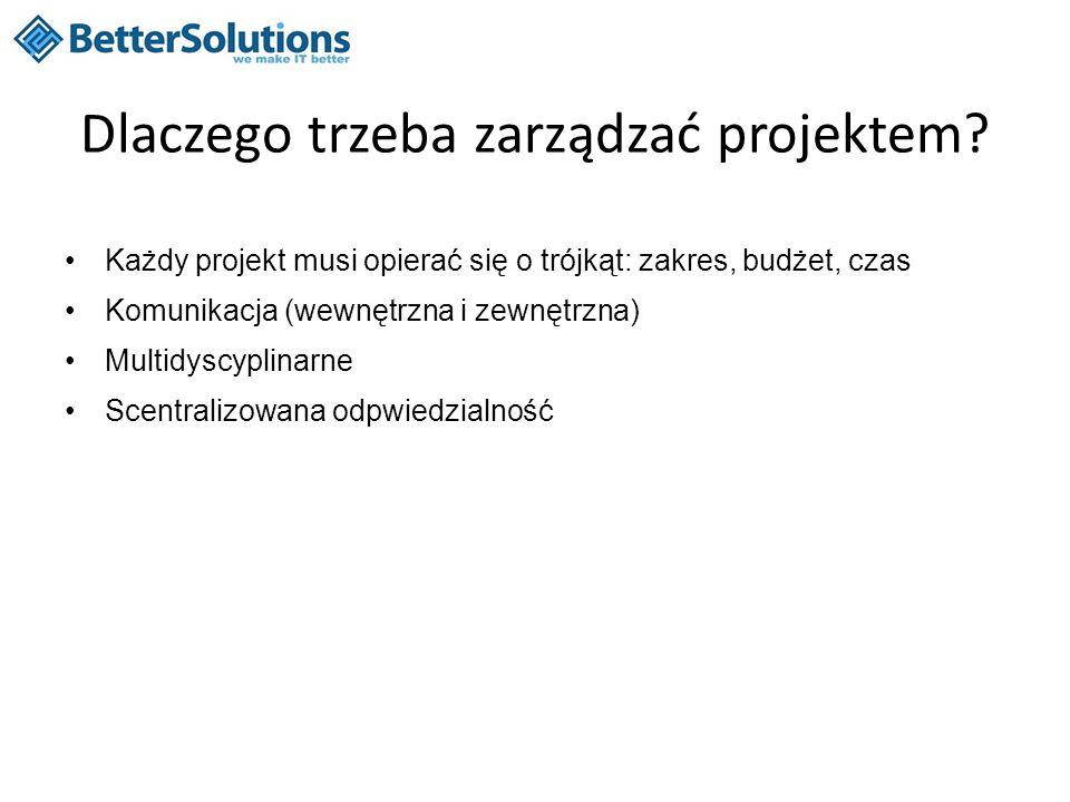 Dlaczego trzeba zarządzać projektem? Każdy projekt musi opierać się o trójkąt: zakres, budżet, czas Komunikacja (wewnętrzna i zewnętrzna) Multidyscypl