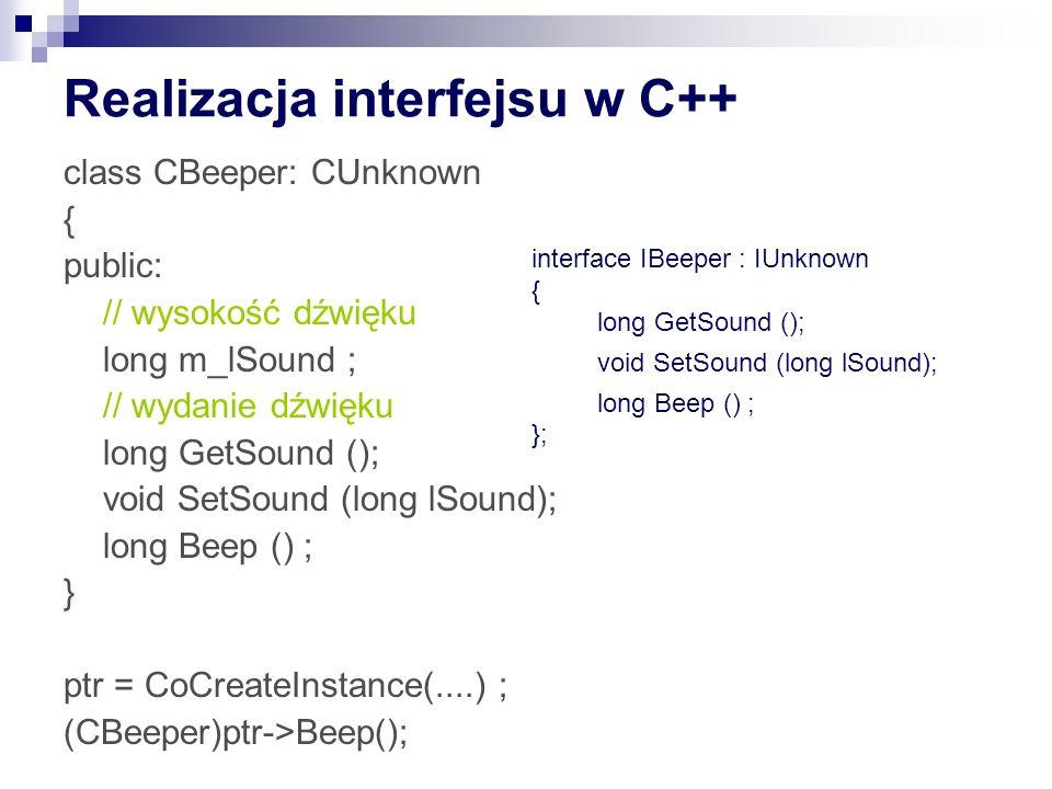 Realizacja interfejsu w C++ class CBeeper: CUnknown { public: // wysokość dźwięku long m_lSound ; // wydanie dźwięku long GetSound (); void SetSound (long lSound); long Beep () ; } ptr = CoCreateInstance(....) ; (CBeeper)ptr->Beep(); interface IBeeper : IUnknown { long GetSound (); void SetSound (long lSound); long Beep () ; };