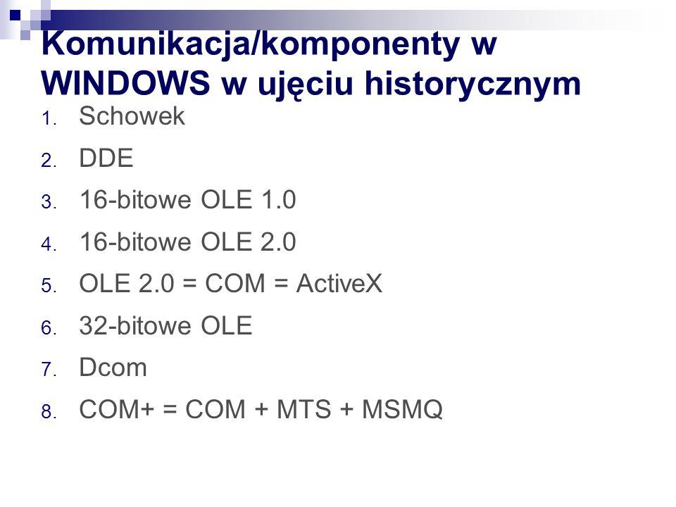 Komunikacja/komponenty w WINDOWS w ujęciu historycznym 1. Schowek 2. DDE 3. 16-bitowe OLE 1.0 4. 16-bitowe OLE 2.0 5. OLE 2.0 = COM = ActiveX 6. 32-bi
