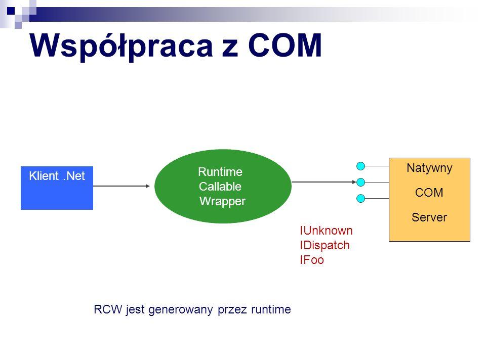 Współpraca z COM Klient.Net Runtime Callable Wrapper Natywny COM Server IUnknown IDispatch IFoo RCW jest generowany przez runtime