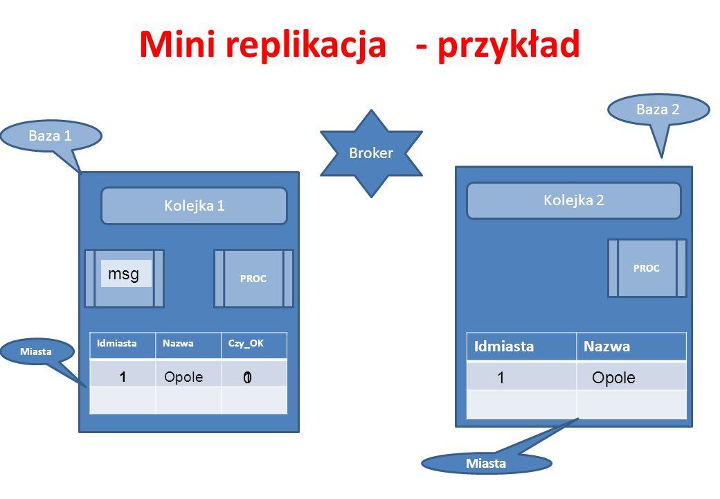 Broker Kolejka 1 Kolejka 2 IdmiastaNazwaCzy_OK IdmiastaNazwa TriggerPROC Baza 1 Baza 2 Miasta Opole 0 1 msg Opole11 Mini replikacja - przykład