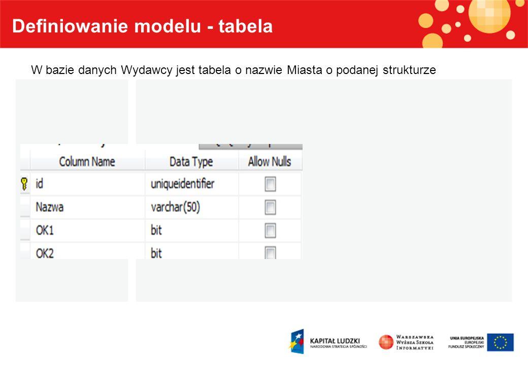 Definiowanie modelu - tabela W bazie danych Wydawcy jest tabela o nazwie Miasta o podanej strukturze