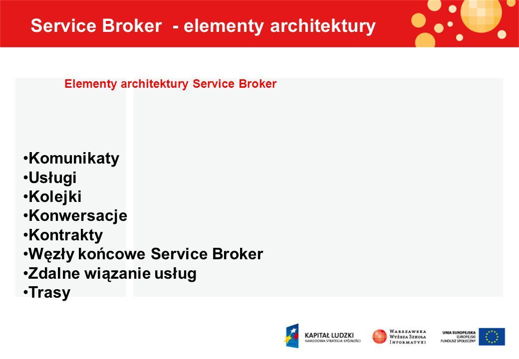 Komunikaty Usługi Kolejki Konwersacje Kontrakty Węzły końcowe Service Broker Zdalne wiązanie usług Trasy Service Broker - elementy architektury Elemen