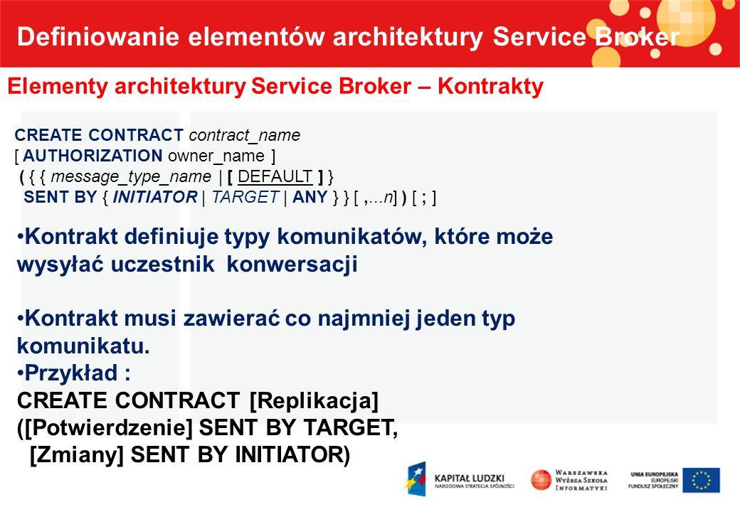 Definiowanie modelu elementy Service Broker CREATE MESSAGE TYPE [Potwierdzenie] ] VALIDATION = WELL_FORMED_XML CREATE MESSAGE TYPE [Zmiany] ] VALIDATION = WELL_FORMED_XML CREATE CONTRACT [Replikacja] ([Potwierdzenie] SENT BY ANY, [Zmiany] SENT BY ANY) CREATE QUEUE [dbo].[Kolejka] WITH STATUS = ON, RETENTION = OFF, ACTIVATION ( STATUS = ON, PROCEDURE_NAME = [dbo].[ObslugaKolejki], MAX_QUEUE_READERS = 5, EXECUTE AS OWNER ), POISON_MESSAGE_HANDLING (STATUS = OFF) ON [PRIMARY] CREATE SERVICE [ObslRepl] ON QUEUE [dbo].[Kolejka] ([Replikacja])