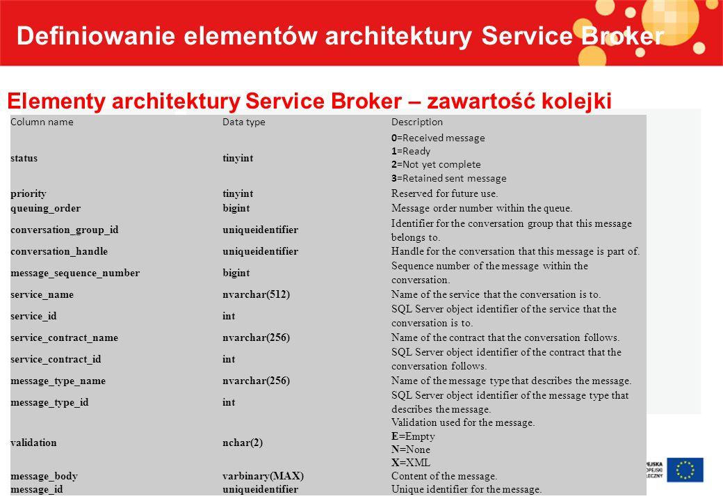 Definiowanie elementów architektury Service Broker Elementy architektury Service Broker - usługi Usługa jest węzłem końcowym dla konwersacji Usługa inicjująca Usługa docelowa Każda usługa jest powiązana z jedną kolejką CREATE SERVICE service_name [ AUTHORIZATION owner_name ] ON QUEUE [ schema_name.