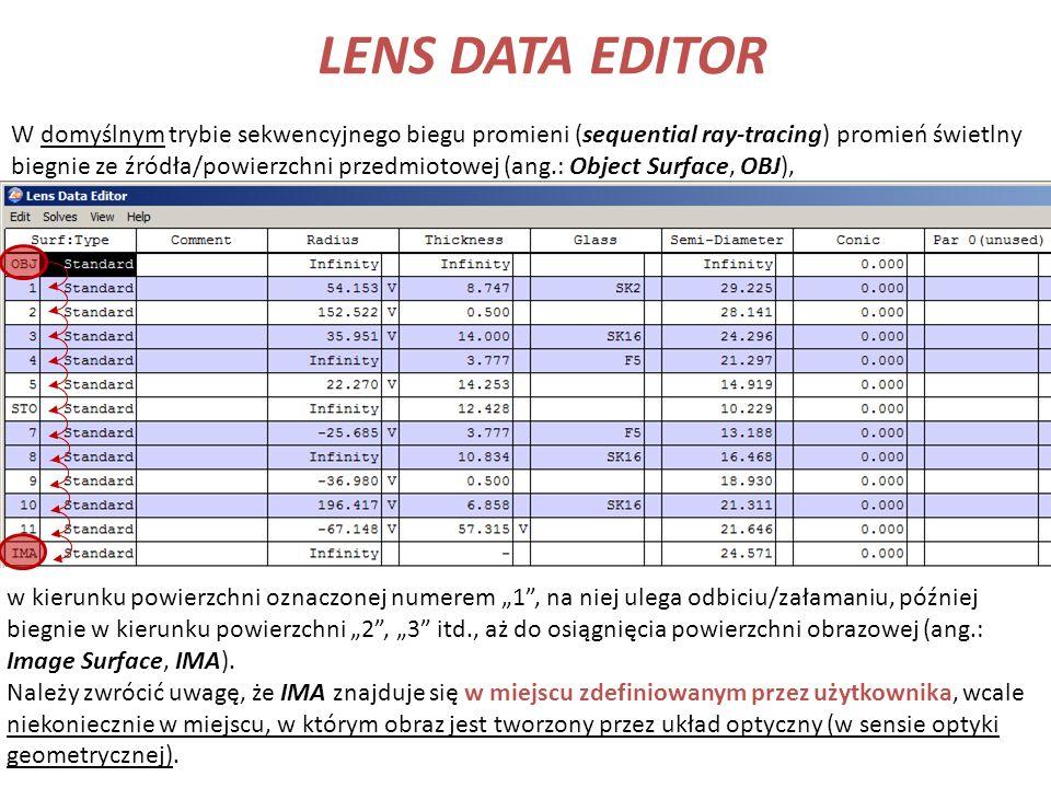 LENS DATA EDITOR W domyślnym trybie sekwencyjnego biegu promieni (sequential ray-tracing) promień świetlny biegnie ze źródła/powierzchni przedmiotowej