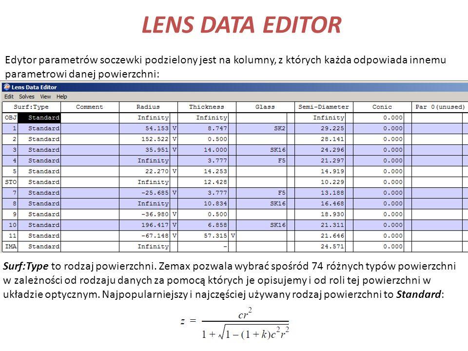 LENS DATA EDITOR Edytor parametrów soczewki podzielony jest na kolumny, z których każda odpowiada innemu parametrowi danej powierzchni: Surf:Type to r
