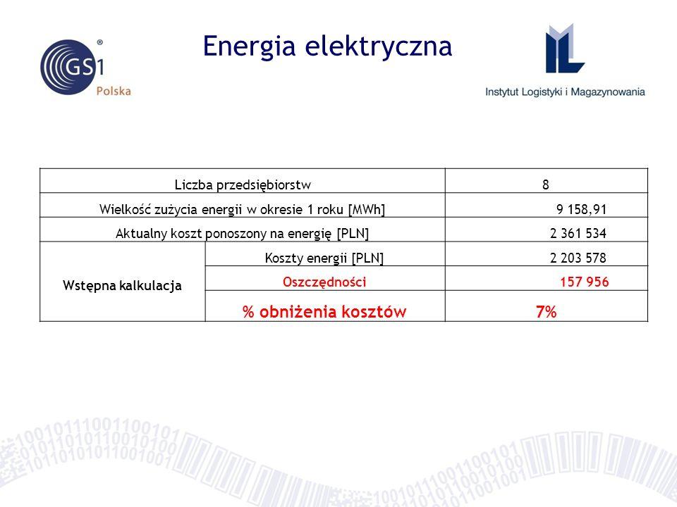Paliwa Sposób zaopatrywania w paliwo Liczba przedsiębiorstw ON [L]PB [L] Liczba pojazdów osobowychDo 3,5 t Powyżej 3,5 t Paliwo tankowane na stacjach paliw 6 99 363 59 533482414 Paliwo ze zbiorników własnych 2185 30080026516 % obniżenia kosztów5 %