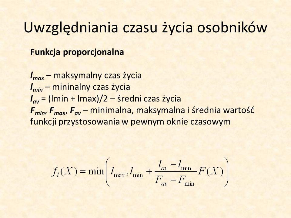 Uwzględniania czasu życia osobników Funkcja proporcjonalna l max – maksymalny czas życia l min – mininalny czas życia l av = (lmin + lmax)/2 – średni