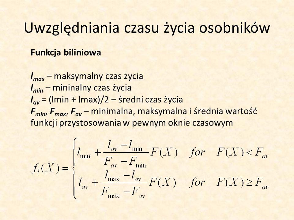 Uwzględniania czasu życia osobników Funkcja biliniowa l max – maksymalny czas życia l min – mininalny czas życia l av = (lmin + lmax)/2 – średni czas