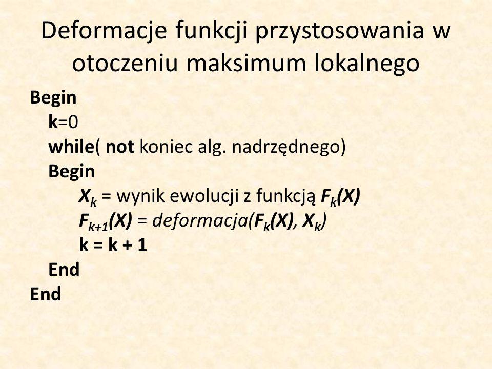 Deformacje funkcji przystosowania w otoczeniu maksimum lokalnego Begin k=0 while( not koniec alg. nadrzędnego) Begin X k = wynik ewolucji z funkcją F