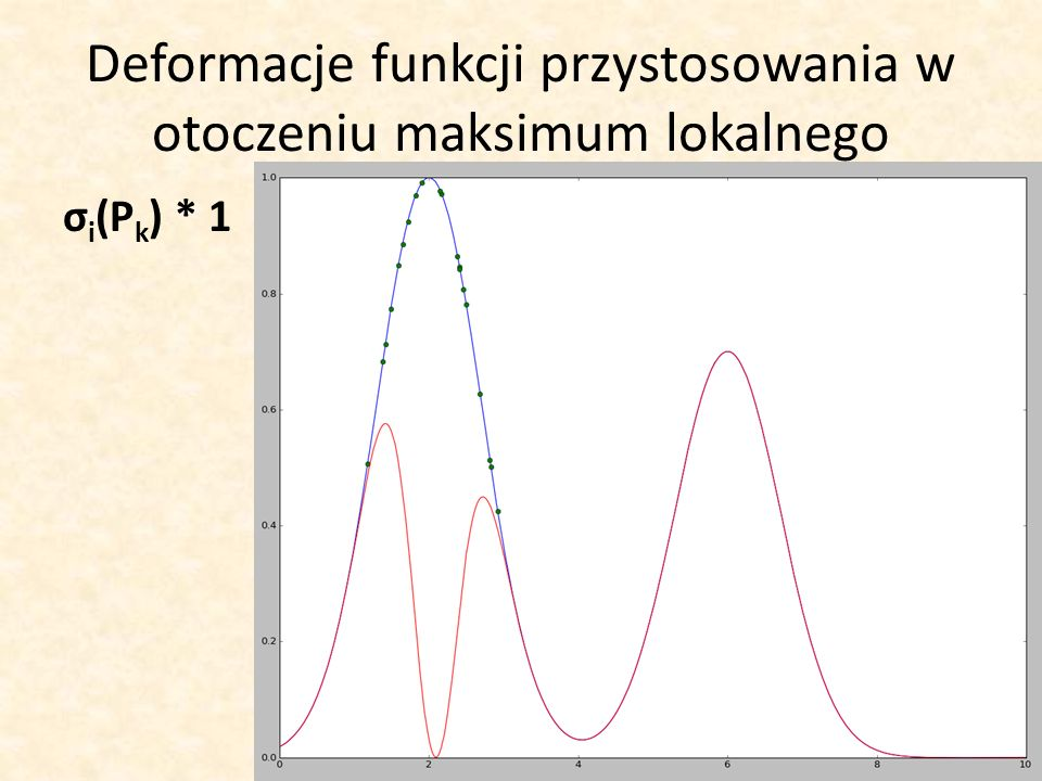 σ i (P k ) * 1