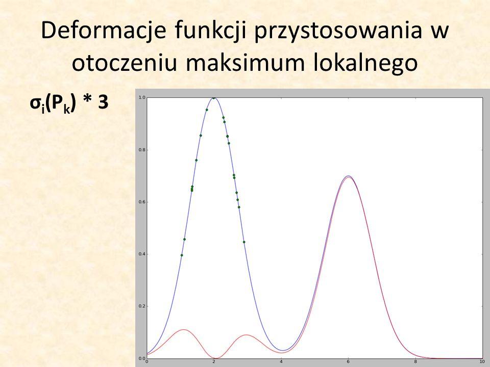 Deformacje funkcji przystosowania w otoczeniu maksimum lokalnego σ i (P k ) * 3